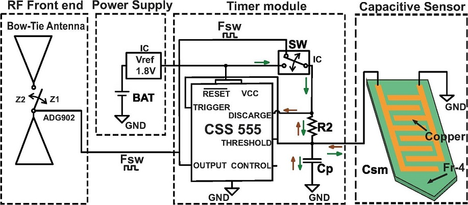 Projects on solar panel circuit diagram
